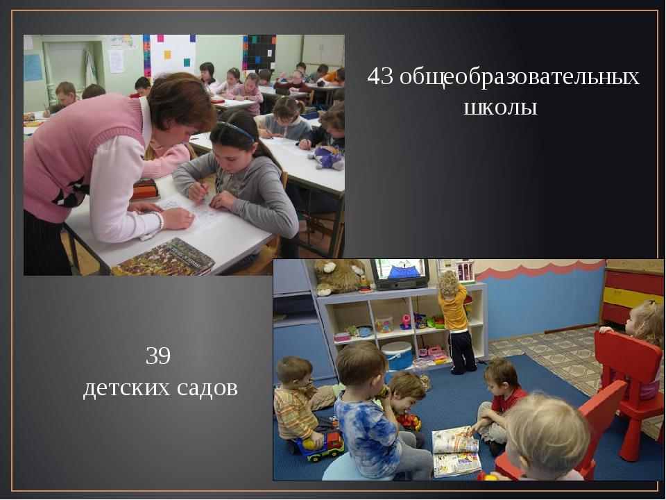 43 общеобразовательных школы 39 детских садов