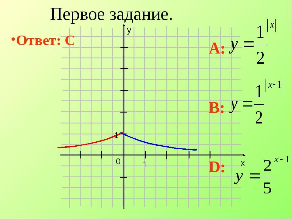 0 x y 1 1 Первое задание. Ответ: С А: В: D: