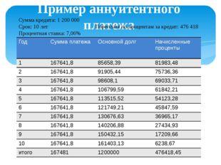Пример дифференцированного платежа Сумма кредита: 1 200 000 Срок кредита: 10