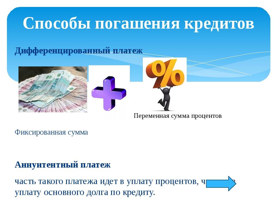 Дифференцированный платеж Фиксированная сумма Аннуитентный платеж часть таког...