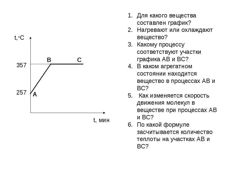 Для какого вещества составлен график? Нагревают или охлаждают вещество? Каком...