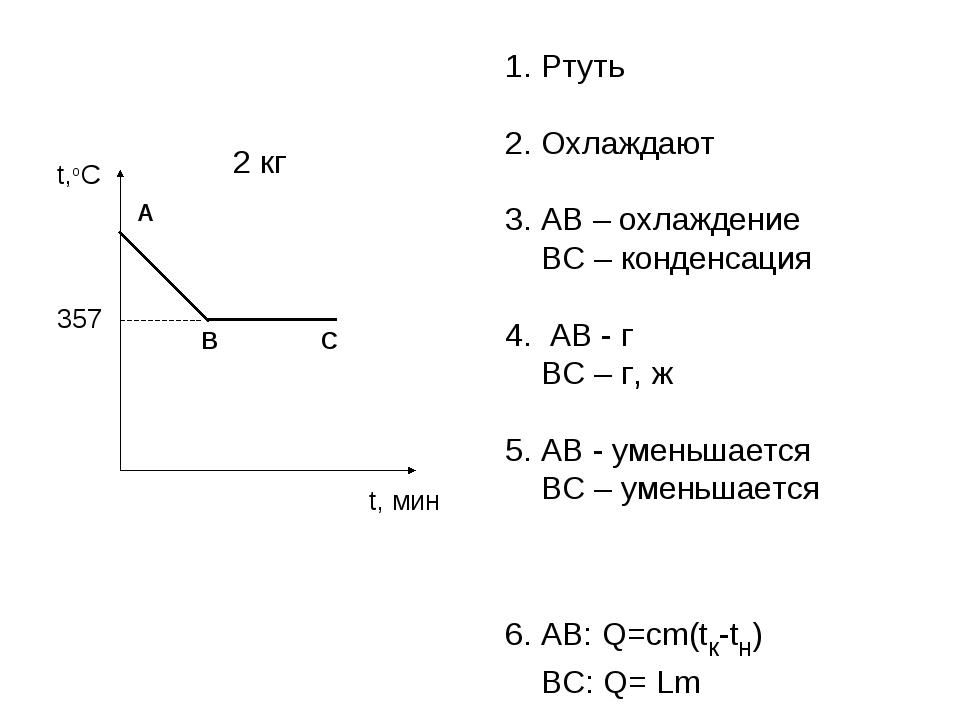 Ртуть Охлаждают АВ – охлаждение ВС – конденсация 4. АВ - г ВС – г, ж 5. АВ...