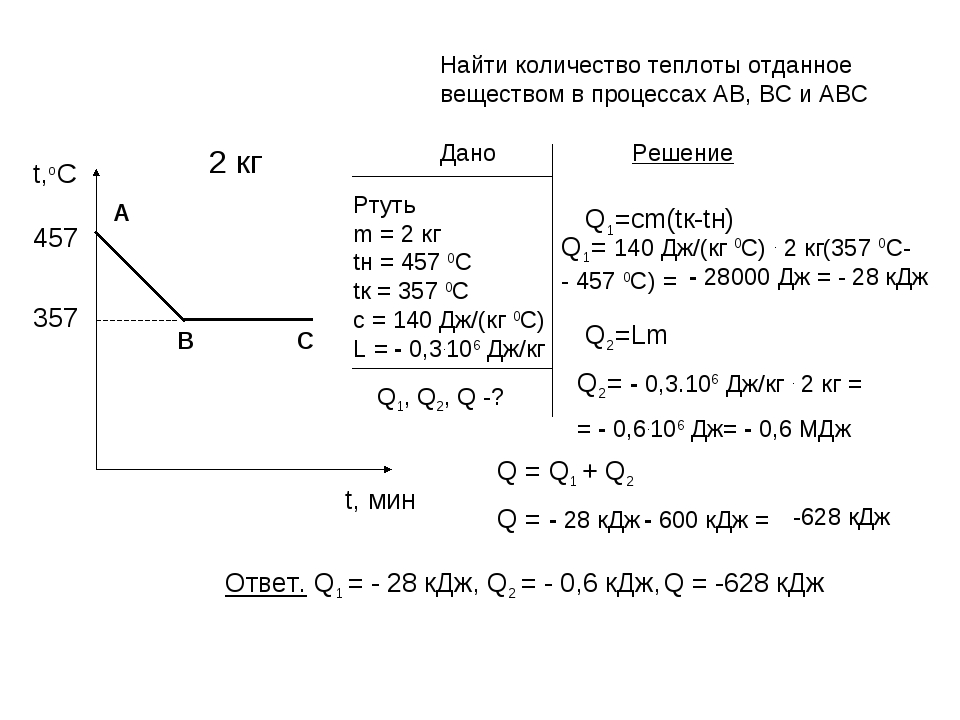 Найти количество теплоты отданное веществом в процессах АВ, ВС и АВС ДаноРе...