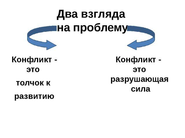 Два взгляда на проблему Конфликт - это толчок к развитию Конфликт - это разру...