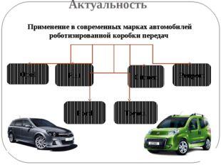 Актуальность Применение в современных марках автомобилей роботизированной кор
