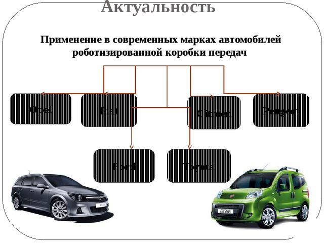 Актуальность Применение в современных марках автомобилей роботизированной кор...