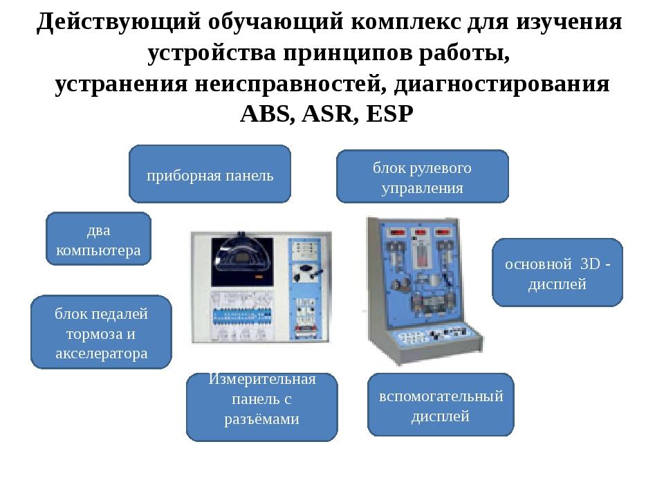 Действующий обучающий комплекс для изучения устройства принципов работы, устр...