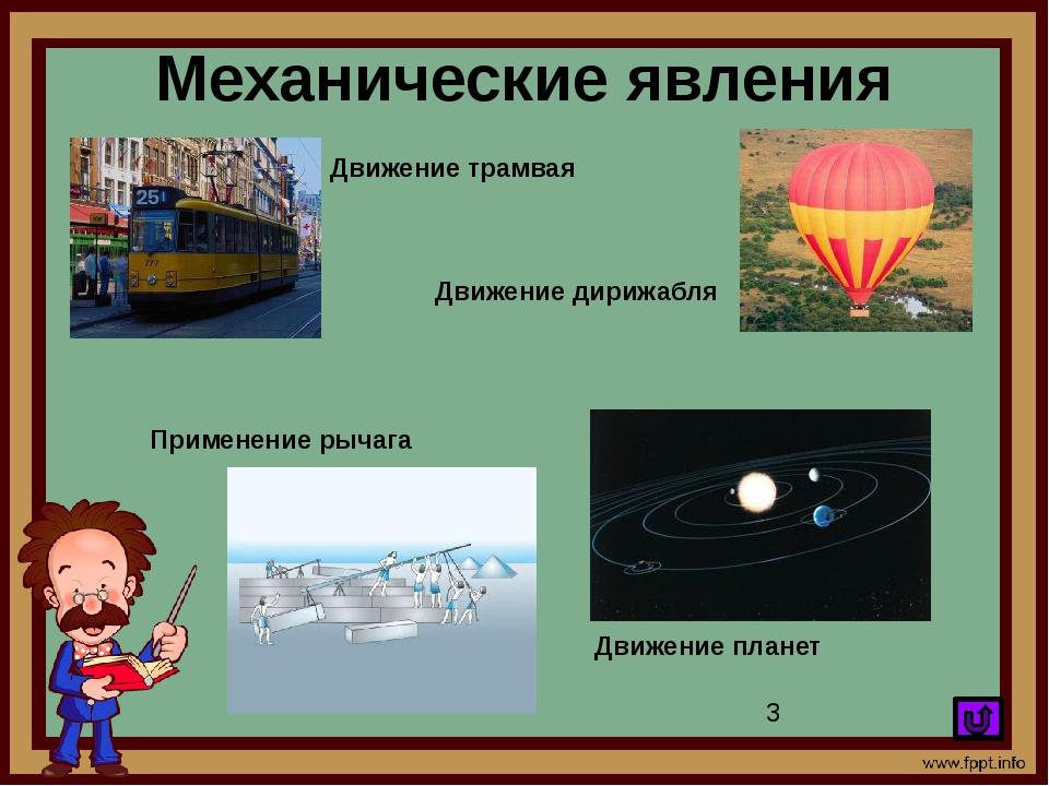 Сверхзвуковой самолет Музыка Звонок Акустические явления 7