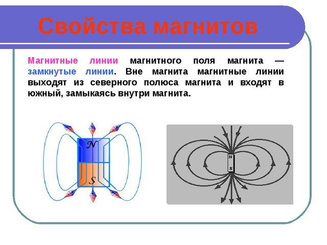 Магнитные линии магнитного поля магнита — замкнутые линии. Вне магнита магнит...