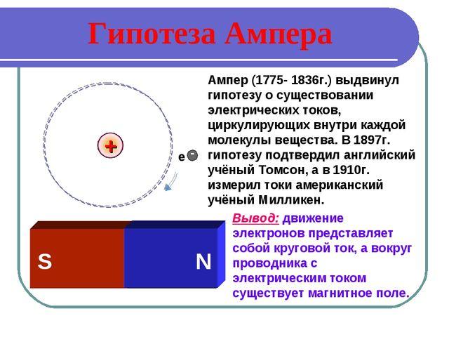 Гипотеза Ампера Ампер (1775- 1836г.) выдвинул гипотезу о существовании электр...