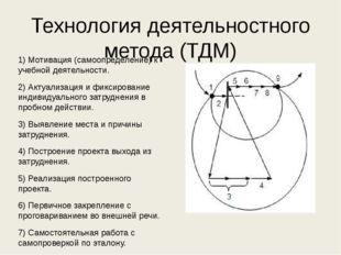 Технология деятельностного метода (ТДМ) 1) Мотивация (самоопределение) к учеб