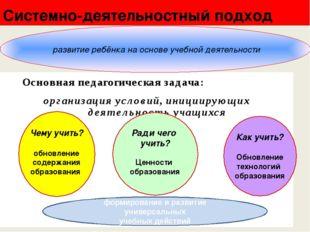Основная педагогическая задача: организация условий, инициирующих деятельнос
