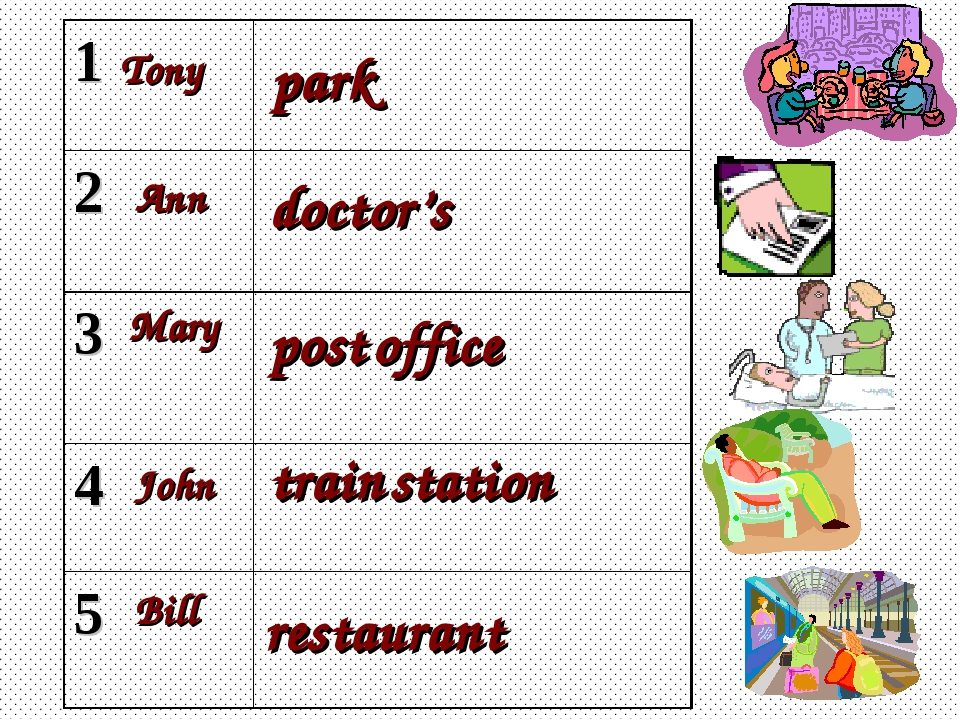 Tony Ann Mary John Bill park doctor's post office train station restaurant 1...