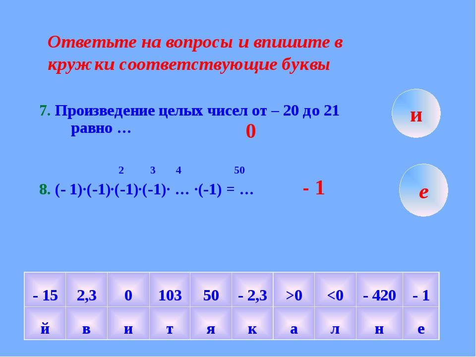 Ответьте на вопросы и впишите в кружки соответствующие буквы 7. Произведение...
