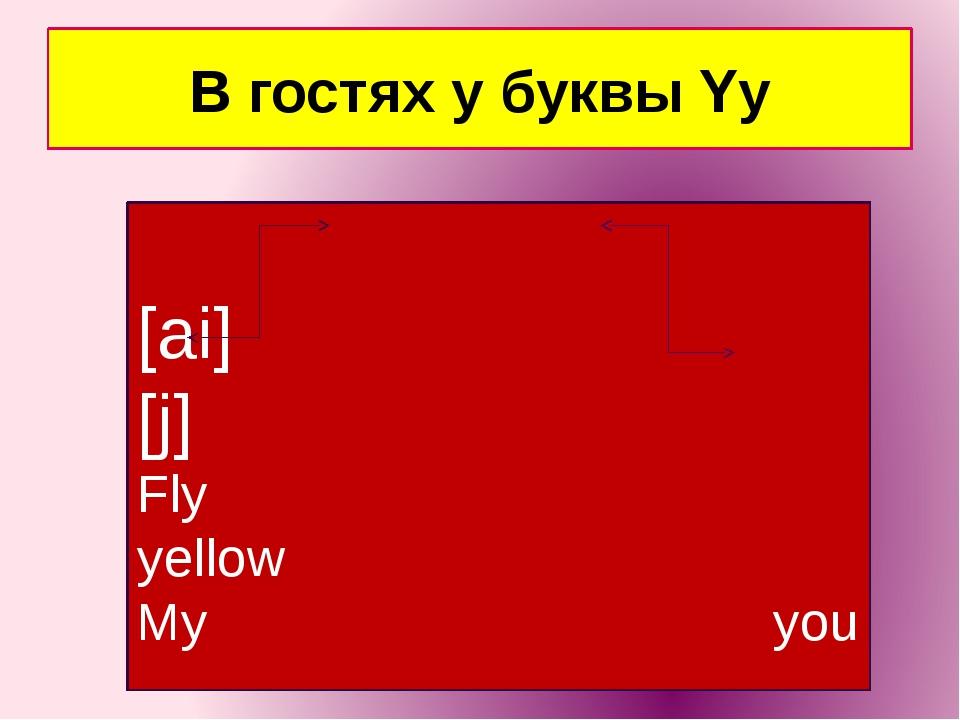 В гостях у буквы Yy [ai] [j] Fly yellow My you play