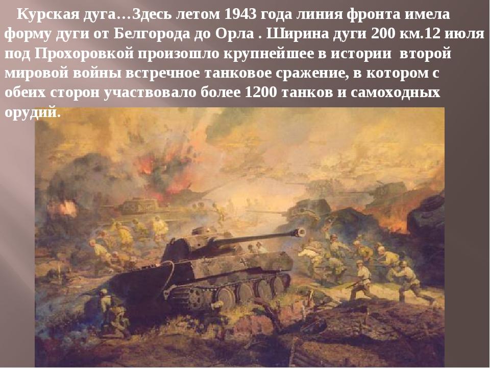Курская дуга…Здесь летом 1943 года линия фронта имела форму дуги от Белгород...