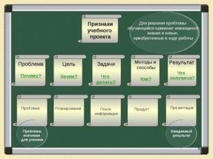Признаки учебного проекта *