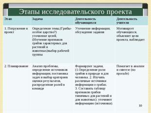 Этапы исследовательского проекта * Этап Задача Деятельность обучающихсяДея