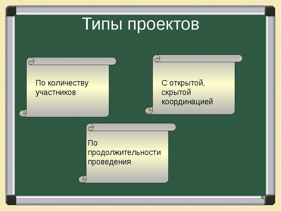 Типы проектов С открытой, скрытой координацией По продолжительности проведени...