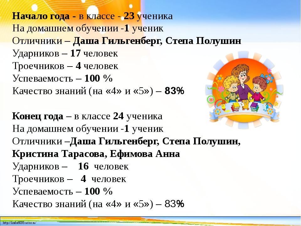 Начало года - в классе - 23 ученика На домашнем обучении -1 ученик Отличники...