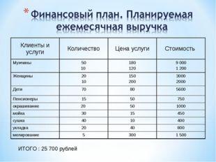 ИТОГО : 25 700 рублей Клиенты и услугиКоличествоЦена услугиСтоимость Мужчи