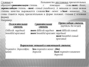 Сложныеи большинстводвусложныхприлагательных образуютсравнительнуюстепен