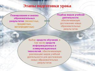 Этапы подготовки урока Планирование и анализ образовательных результатов (лич