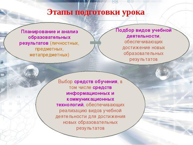 Этапы подготовки урока Планирование и анализ образовательных результатов (лич...