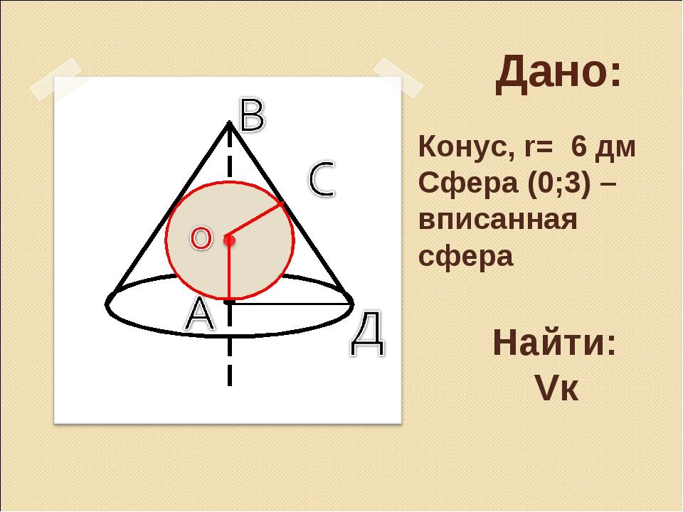 Дано: Конус, r= 6 дм Сфера (0;3) – вписанная сфера Найти: Vк