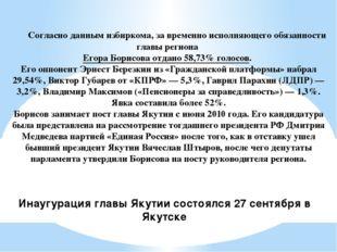 Согласно данным избиркома, за временно исполняющего обязанности главы регион