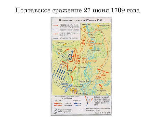 Полтавское сражение 27 июня 1709 года