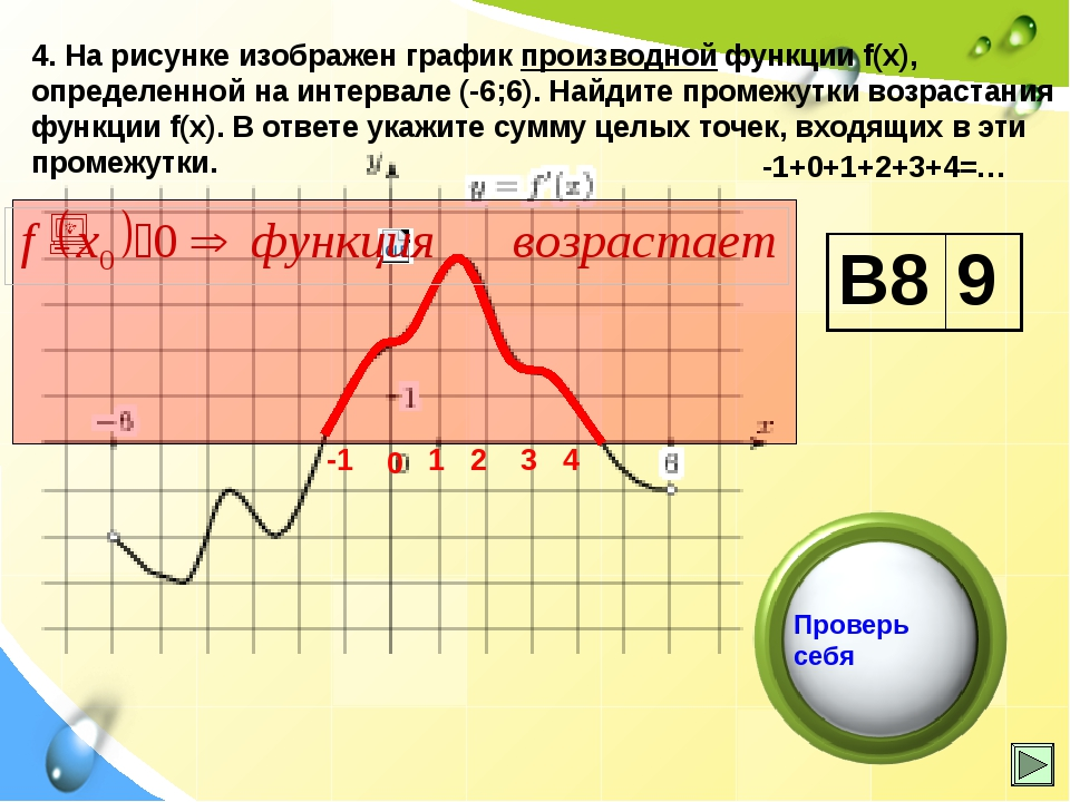 http://live.mephist.ru/show/mathege2010/view/B8/solved/ http://matemonline.co...