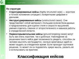 Классификация кейсов По структуре Структурированные кейсы (highly structured