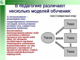 В педагогике различают несколько моделей обучения: 3) интерактивная – взаимод