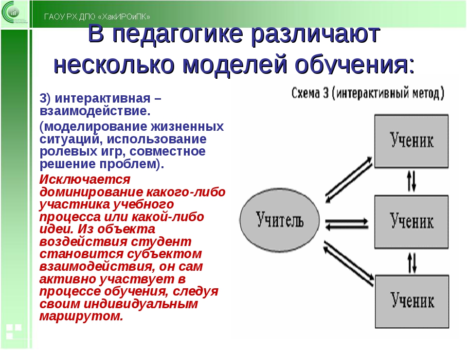 В педагогике различают несколько моделей обучения: 3) интерактивная – взаимод...