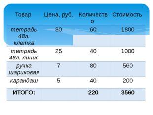 Товар Цена, руб. Количество Стоимость тетрадь48л. клетка 30 60 1800 тетрадь48