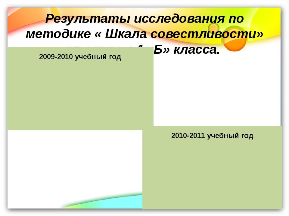 Результаты исследования по методике « Шкала совестливости» учащихся 4 «Б» кла...