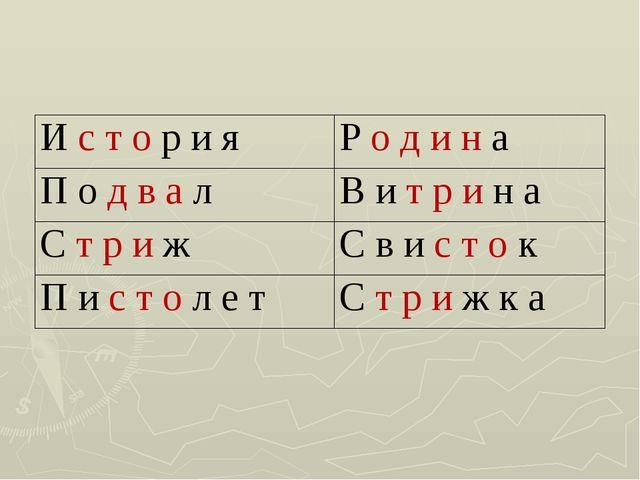 И с т о р и яР о д и н а П о д в а лВ и т р и н а С т р и жС в и с т о к П...