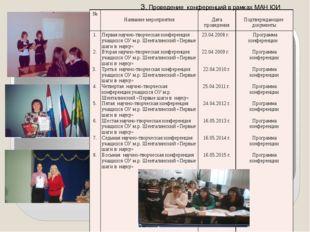 3. Проведение конференций в рамках МАН ЮИ № Названиемероприятия Датапроведени