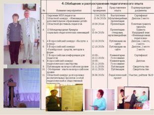 4.Обобщение и распространение педагогического опыта № Названиемероприятия Дат