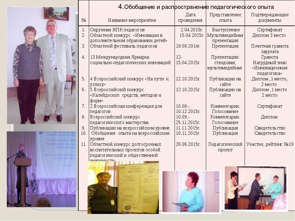 4.Обобщение и распространение педагогического опыта № Названиемероприятия Дат...