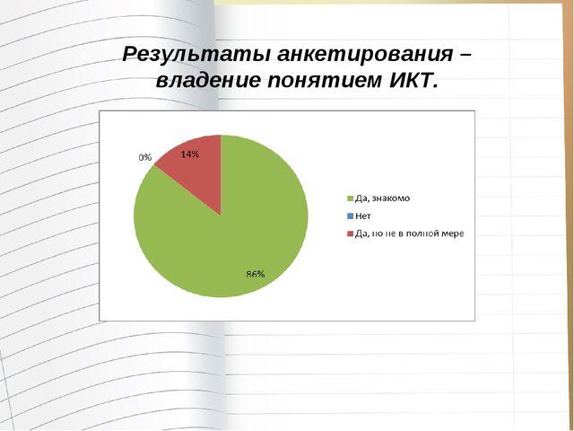 Результаты анкетирования – владение понятием ИКТ.