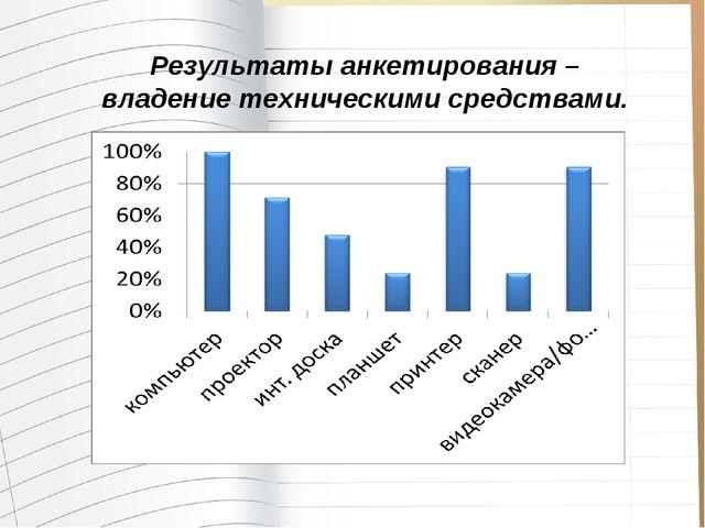 Результаты анкетирования – владение техническими средствами.