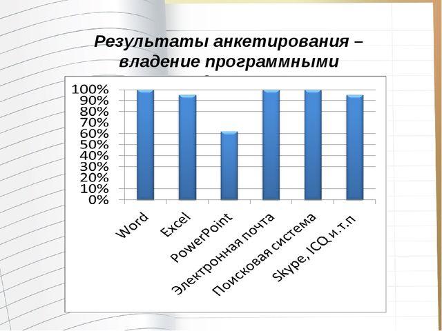 Результаты анкетирования – владение программными средствами.