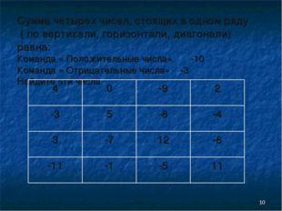 * Сумма четырех чисел, стоящих в одном ряду ( по вертикали, горизонтали, диаг