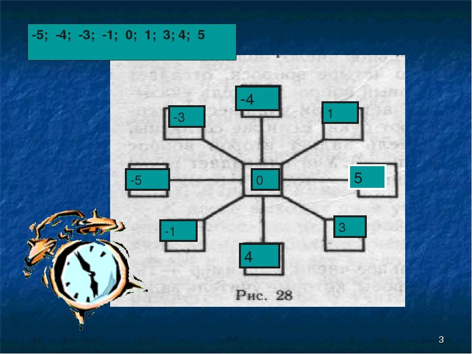 * -5 5 -4 4 -1 1 -3 3 0 -5; -4; -3; -1; 0; 1; 3; 4; 5