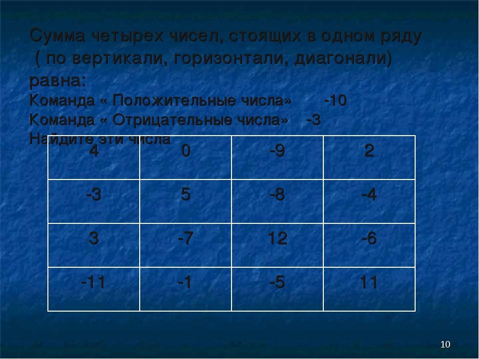 * Сумма четырех чисел, стоящих в одном ряду ( по вертикали, горизонтали, диаг...