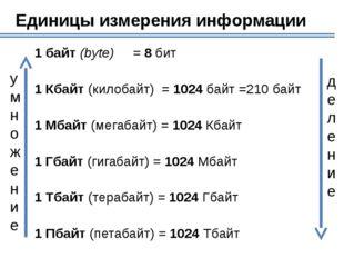 Сколькокилобайтовсоставит сообщение из2048 символов16-ти символьногоалфа