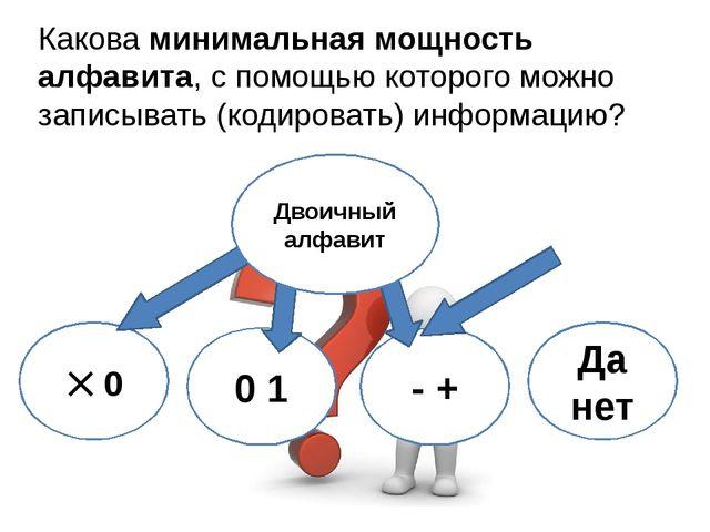Информационный вес символа двоичного алфавита принят за единицу информации –...