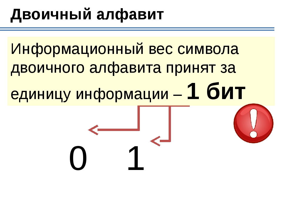 Информационный вес символа = длине двоичного кода Например: 11101000111011011...